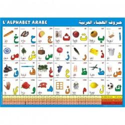 Poster: L'alphabet arabe